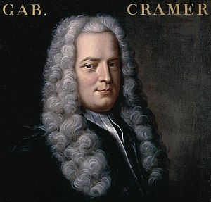 Gabriel Cramer - Gabriel Cramer (1704-1752). Portrait by Robert Gardelle, year unknown.