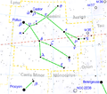 Gemini constellation map visualization.png
