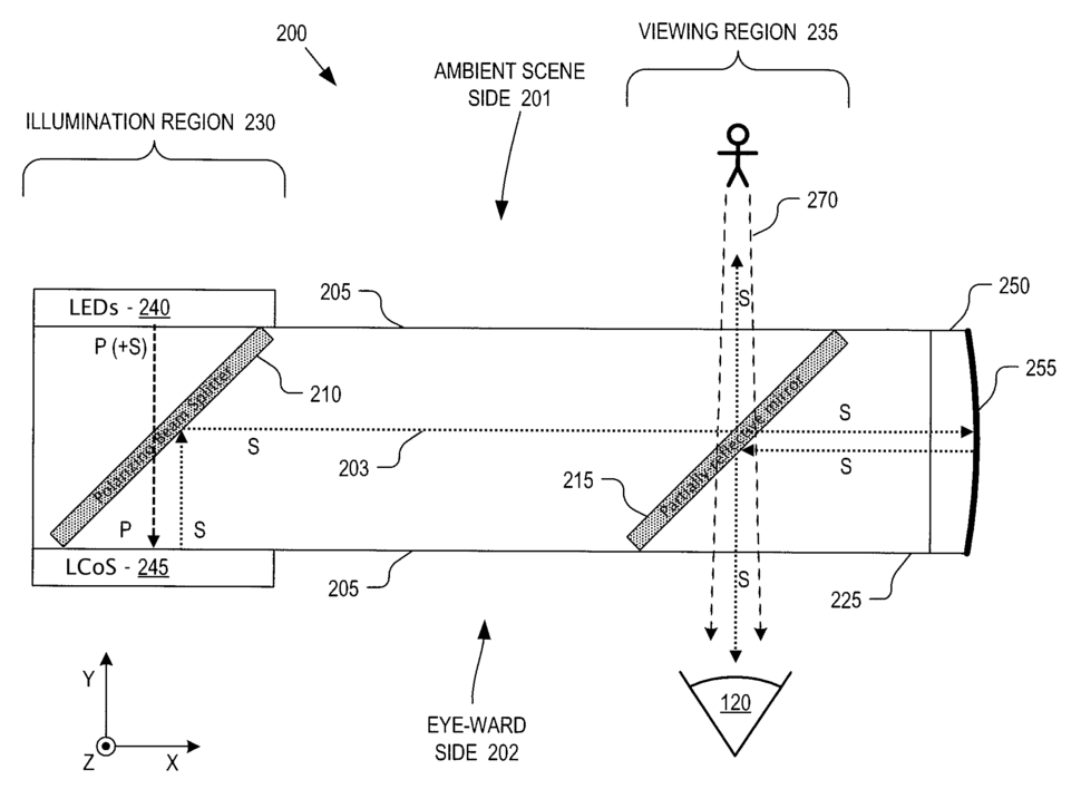 Google Glass Explorer Optics Schematic