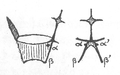 Illustration from Foucauld's Dictionnaire touareg, page 859.png