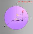 IntegraleSurfaceSphere Ordre2.png
