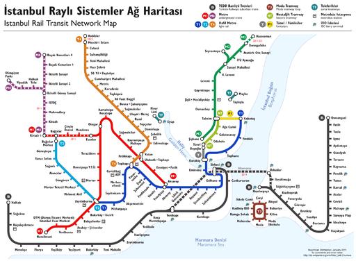 Istanbul Rapid Transit Map (schematic)