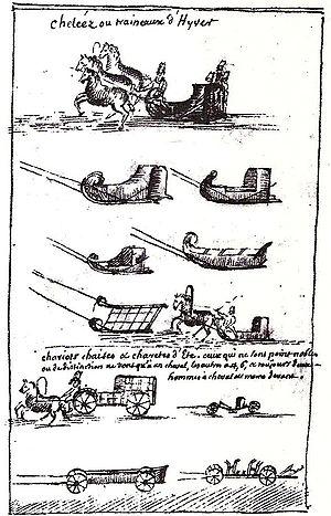 Jacques Jubé - Diagrams of Jubé's Russian voyage