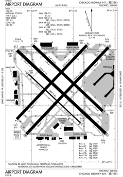 KMDW Airport Map.png