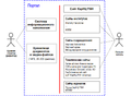 KarRC Web portal structure and use-case diagram.png