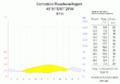 Klimadiagramm-Comodoro Rivadavia-Argentinien-metrisch-deutsch.png