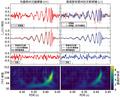 LIGO measurement of gravitational waves(zh-hans).png