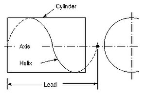 Lead (engineering) - Definition of lead per ANSI/AGMA 1012-G05