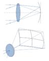 Lens curvature.png