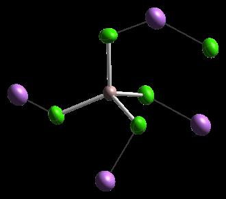Lithium tetrachloroaluminate - Image: Li Al Cl 4 xtal 1982 Al coord CM 3D ellipsoids