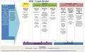 Logic Model OER.pdf