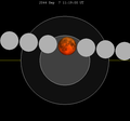 Lunar eclipse chart close-2044Sep07.png