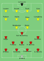 Man Utd vs Arsenal 2003-09-21.svg