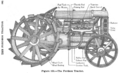 Manly 1919 Fig 123 Fordson overview.png