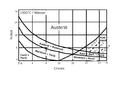 Martensit-Maurer-Diagramm.png