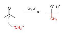 Methylation of acetone by methyl lithium