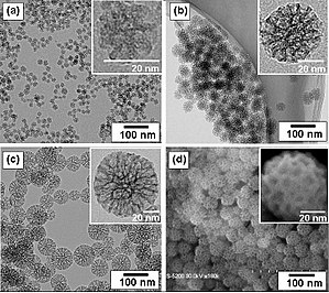 Nanoparticle - TEM (a, b, and c) images of prepared mesoporous silica nanoparticles with mean outer diameter: (a) 20nm, (b) 45nm, and (c) 80nm. SEM (d) image corresponding to (b). The insets are a high magnification of mesoporous silica particle.
