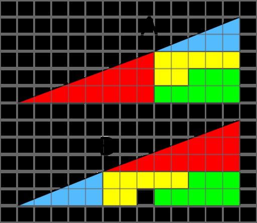 Missing square puzzle-AB