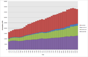Electricity Sector In New Zealand Wikipedia