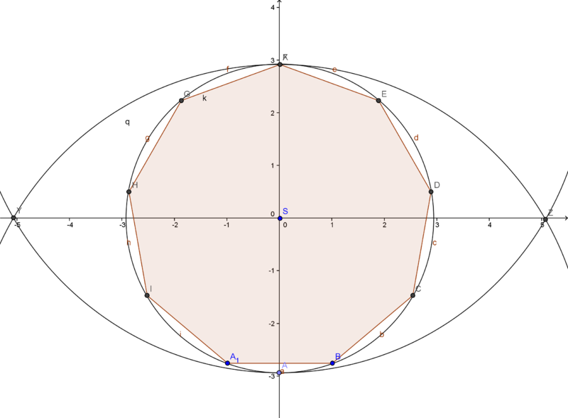 File:Nonagon-cons.png - Wikimedia Commons