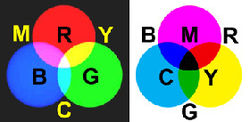Paavarit-RGB-CMY.jpg