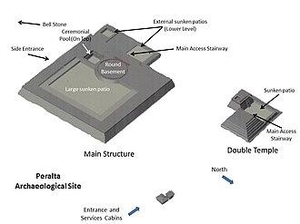 Peralta (Mesoamerican site) - Peralta Site Map, edited site photo