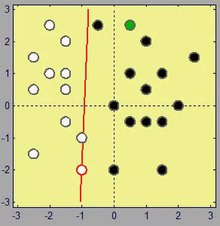 File:Perceptron 1.webm