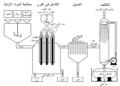 Phosphor production (ar).png