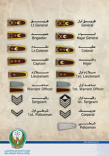 Full-length Ranks of Abu Dhabi Police.