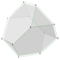 Polyhedron truncated 4a, numbers.png