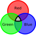 Quark Colours.png