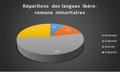 Répartions des langues ibéro-romanes minoritaires.png