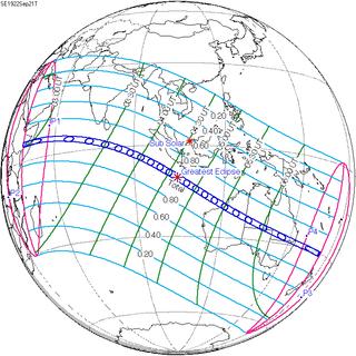 Solar eclipse of September 21, 1922