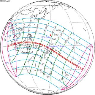 Solar eclipse of August 22, 1998 solar eclipse