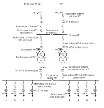 circuito di rincalzo
