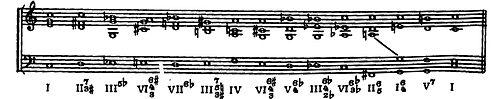 Schoenberg-example-013a -- note.jpg