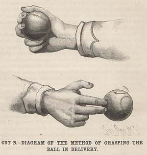 Charlie Getzein - Diagram of the Method of Grasping the Ball in Delivery