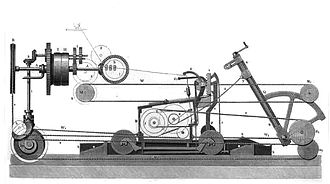 Spinning mule - Image: Selfactor 01