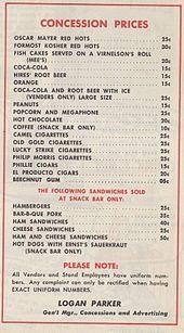 Major Dog Food Brands