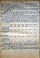 Standardisierung von Rauch- und Pelzwaren der U.D.S.S.R. (ca. 1933) (03).jpg