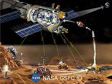 Telerobotics exploration of Mars