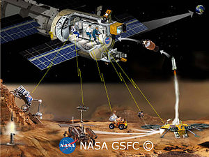 Interplanetary contamination - Telerobotics exploration of Mars