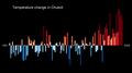 Temperature Bar Chart Asia-Russia-Chukot-1901-2020--2021-07-13.png