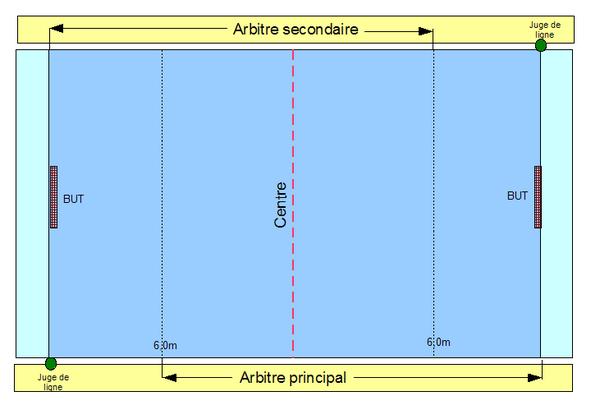 Dimension De L Iphone
