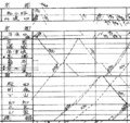 Train schedule of Sanin Line, Japan, 1949-09-15, part.png