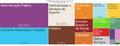 Tree Map-Atividades Economicas em Curitiba (2012) (2).png