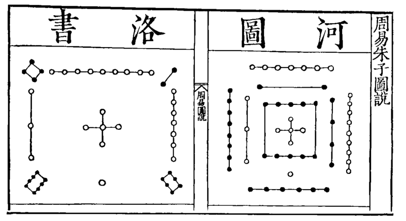 File:Two Arithmetical Designs of Ancient China.png