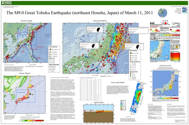 Earthquakes how why where and when