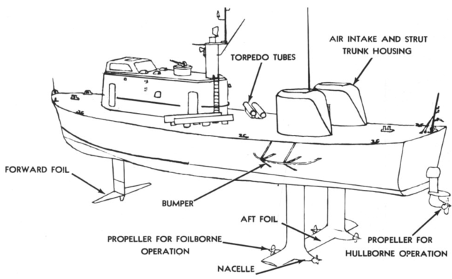 file uss high point  pch-1  diagram 1964 png