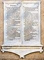 Villach Pfarrkirche hl. Jakob Apsis-Außenwand Gedenktafel 03082015 6488.jpg